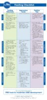 feeding checklist
