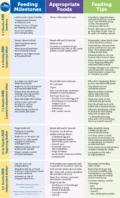 FeedingBrochure_Checklist-002.pdf