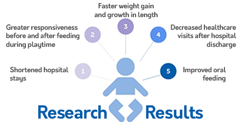 research_results