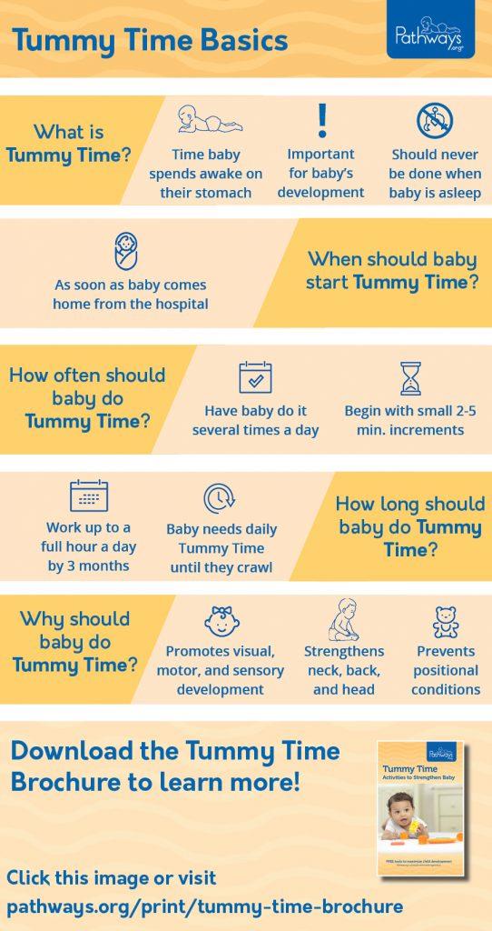 tummy_time_basics_infographic