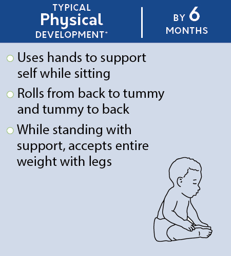 physical_development_by_6_months