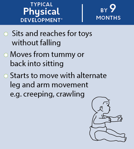 physical_development_by_9_months