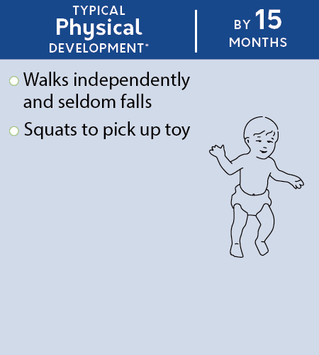 physical_development_by_15_months