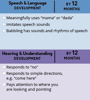 speech_milestones_12_months