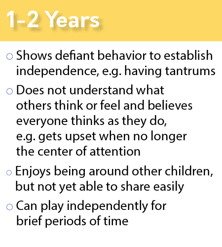 1-2_year_social-emotional_abilities